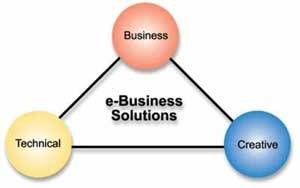 simple business structure